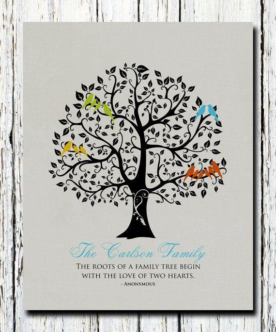 57 best Family tree images on Pinterest | Family trees ...