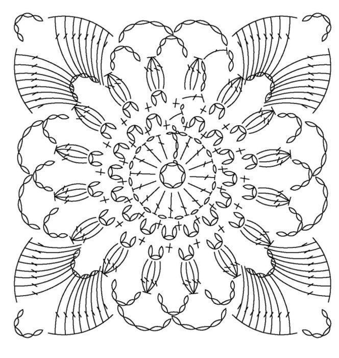 Crochet square chart pattern - Picasa Web Albums