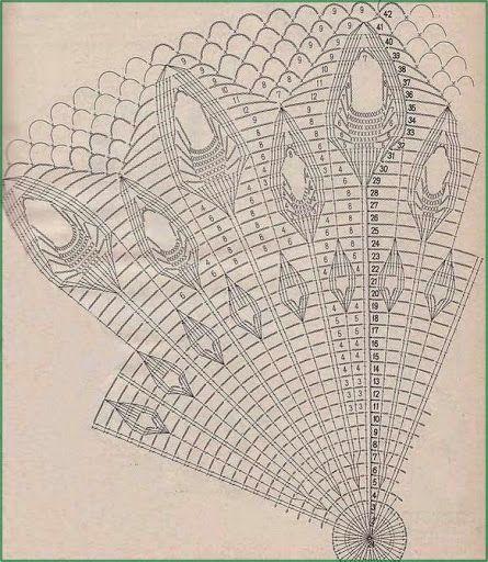 Вязание крючком большой круглой салфетки «Павлиний хвост» (СХЕМА) + есть фото.