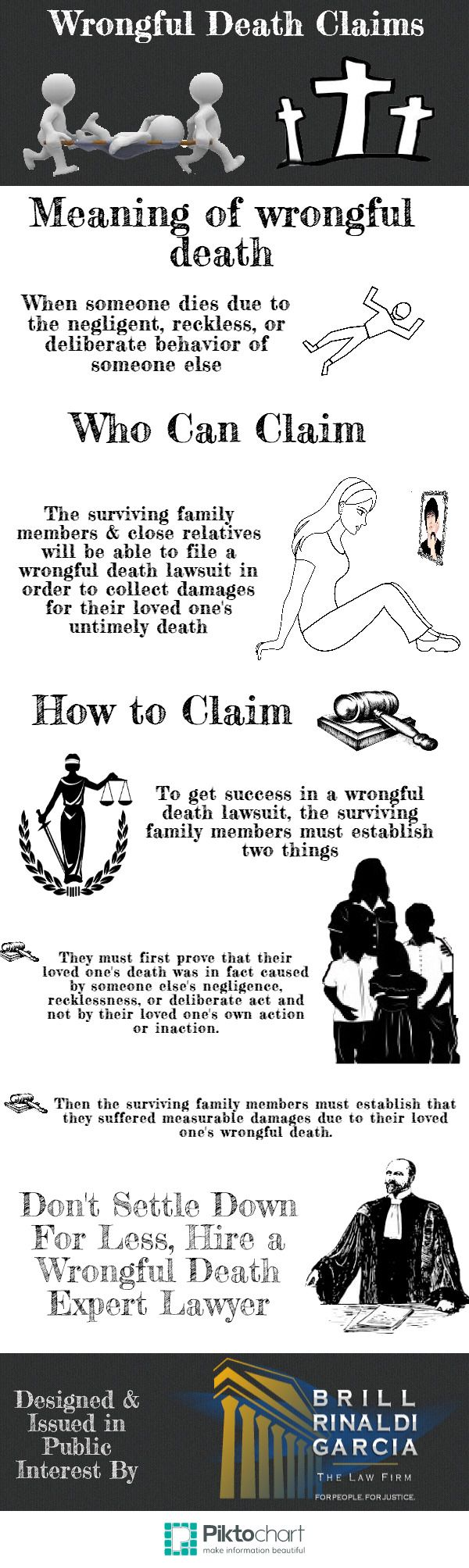 Wrongful Death Claims infographic - Who Can Claim; How to Claim   #law #infographic #wrongful #death #claims #who #how