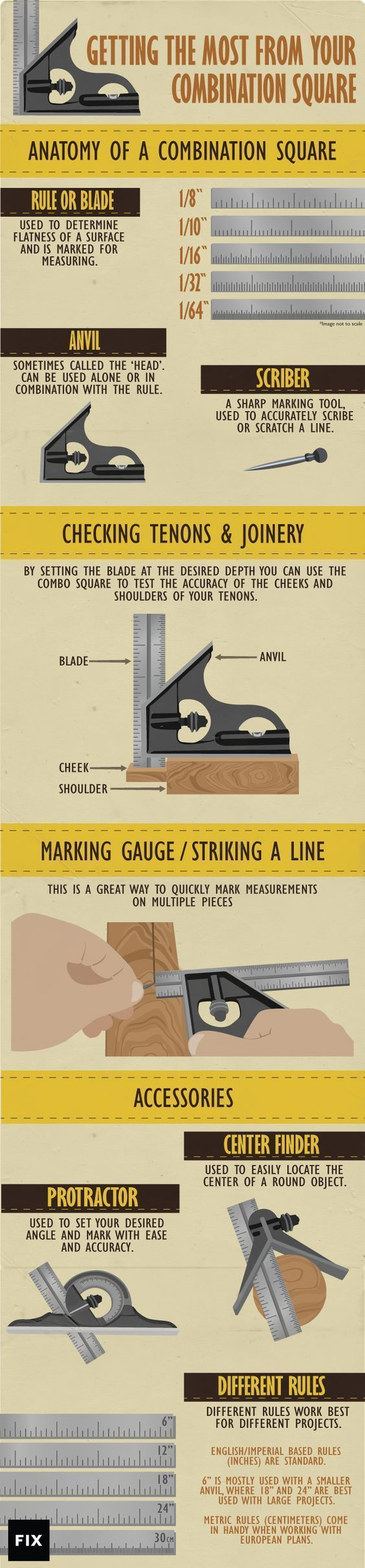 The combination square is a fundamental tool for almost all woodworking jobs, but most people don't know how to properly use it. Get back to basics and learn how a combination square will take your craft to the next level. #WoodworkingTips