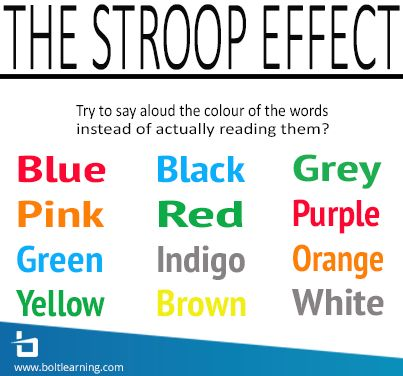 the stroop task test Warped words and the stroop effect retrieved march 10, 2018 from https: to give you an idea of how the stroop effect works, here is a task for you to try: a positive control experiment and an interference test.