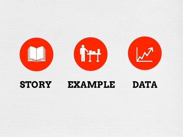 The 3 key factors you can't do without when making a sales pitch, via @slidesthatrock: http://slidesha.re/VNjd9D pic.twitter.com/1euQm9BmS3
