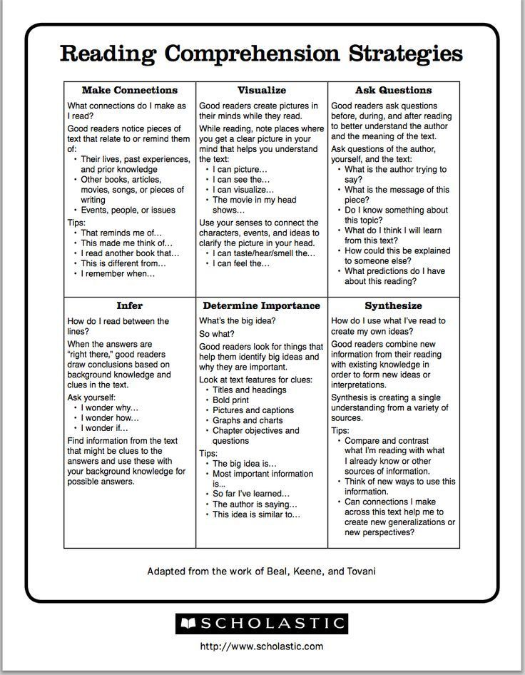Excellent Chart Featuring 6 Reading Comprehension Strategies ~ Educational Technology and Mobile Learning