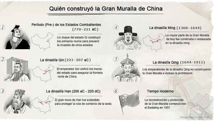 China - Dinastias - Gran muralla