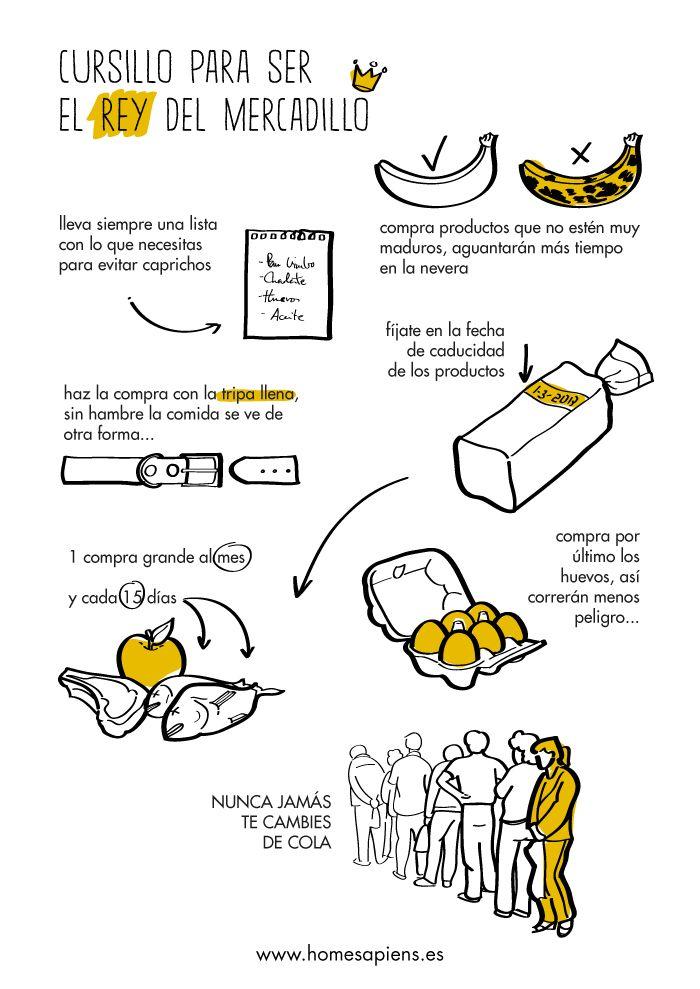 Consejos ilustrados para sobrevivir al supermercado: http://homesapiens.es/2014/01/consejos-para-sobrevivir-al-supermercado/