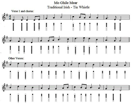Mo Ghile Mear Sheet Music And Tin Whistle notes  Irish