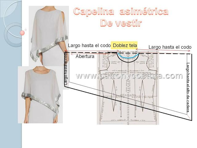 Capelina asymetrica. Asymmetric cape pattern