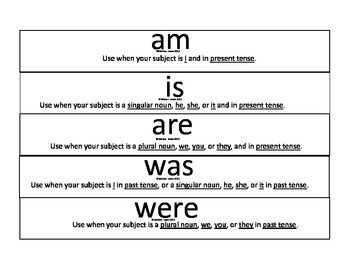 "This is a fun activity you can do to help your students remember when to use the linking verbs ""am"", ""is"", ""are"", ""was"", and ""were"". The students cut them out and link them together into a paper chain. Instructions are included."