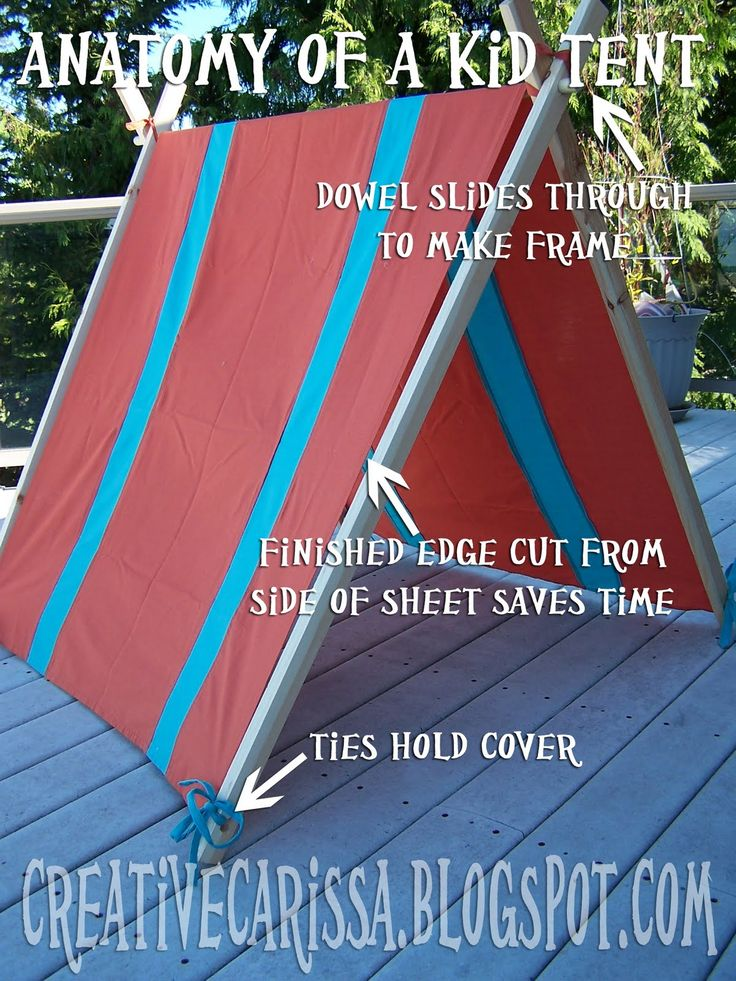 A few months ago I saw a few different designs for kid reading tents floating around on Pinterest. I love the idea of a little reading spot ...