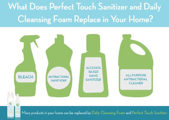 Replace these Toxic Products with Mommy's Club Daily Cleansing Foam and Perfect Touch Sanitizer!  Always All Natural, Organic and Toxic Free. www.mommysclub.com/annapage