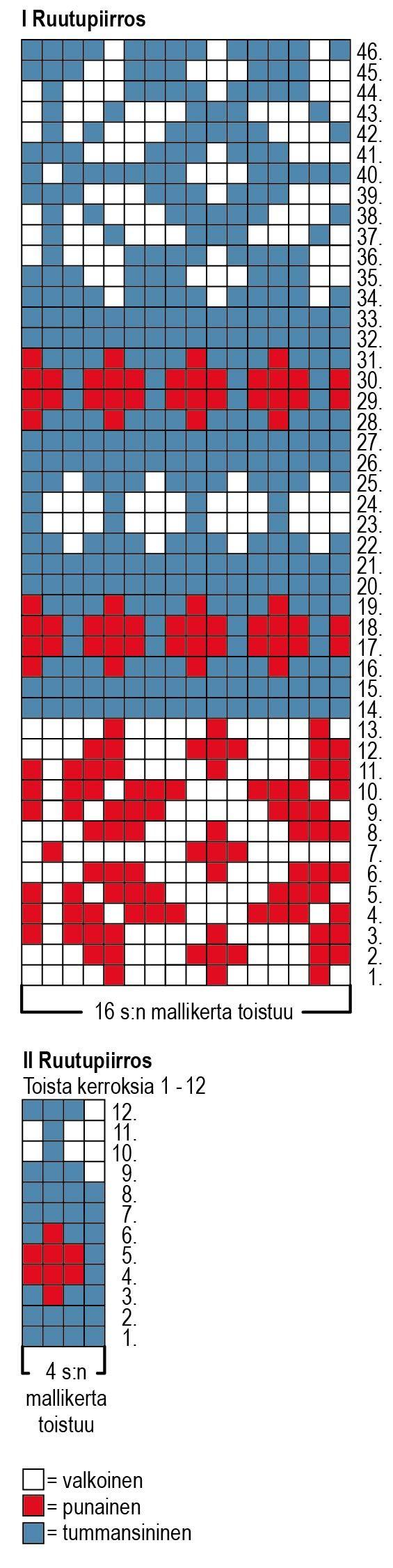 Pitkät kirjoneulesukat Novita Nalle | Novita knits