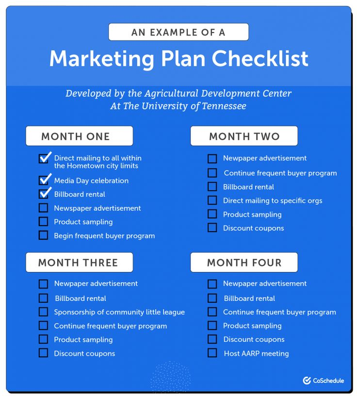 34 Marketing Plan Samples to Build Your Strategy With 7