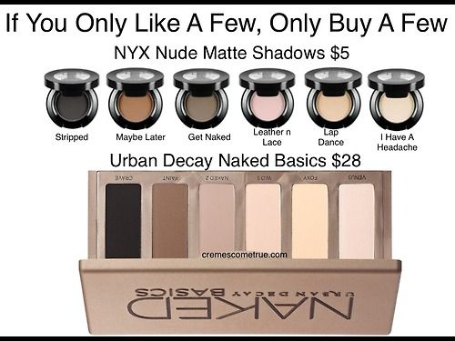 I LOVE my Naked palette but this is good to know for when I use one quicker than the others