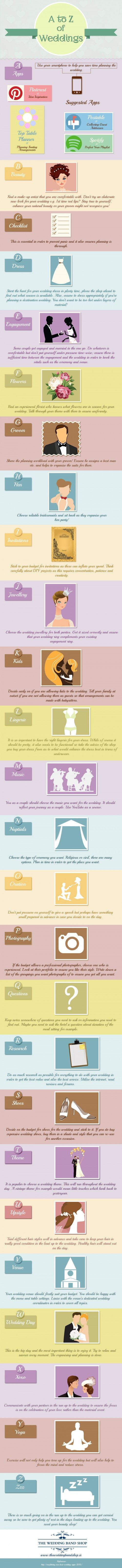 I can't stress enough how helpful this is! Lots of great tips to make your wedding less stressful :)