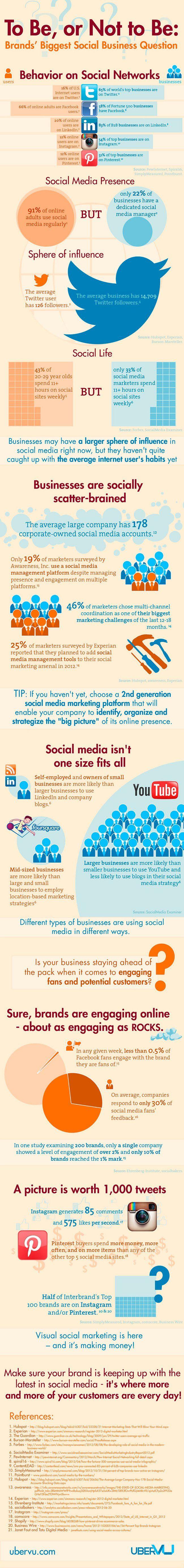 #infografia Estar o no estar en las redes sociales esa es la cuestion