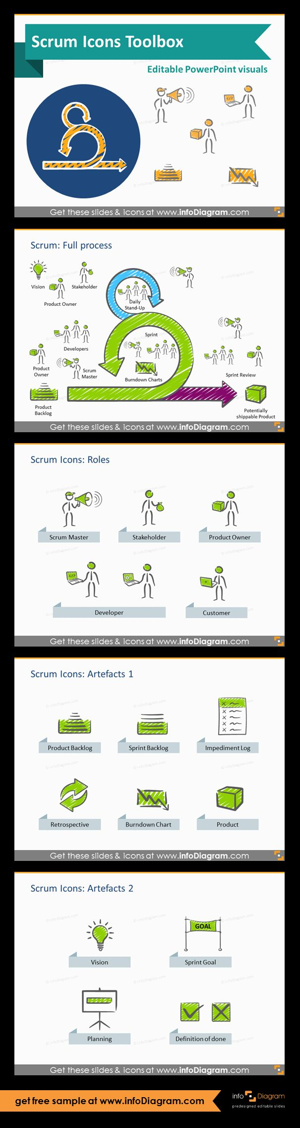 21 best agile and scrum method templates images on pinterest crisp look for scrum it project management methodology templates for powerpoint including a sector of vector shapes fully editable toneelgroepblik Images