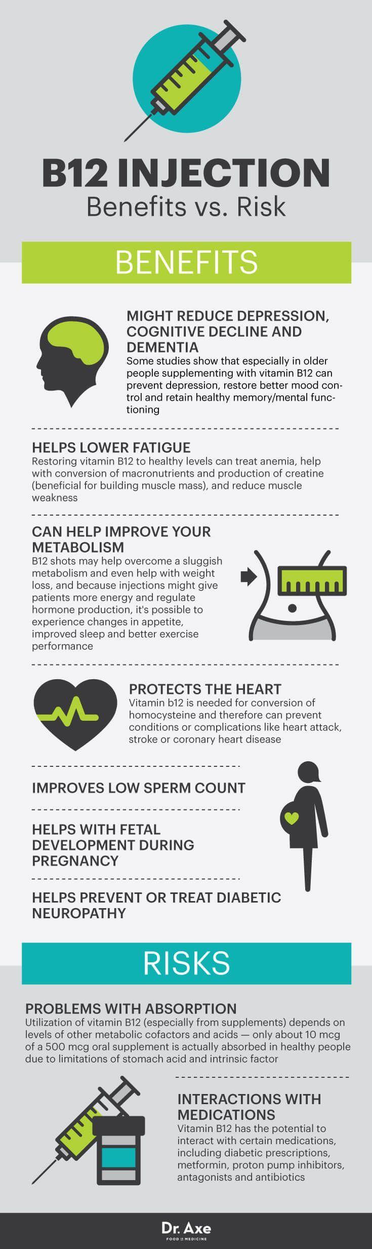 Vitamin B12 Injections Benefits, Risks & Better Alternatives? - Dr. Axe