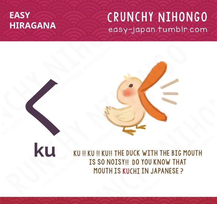 BASIC - EASY HIRAGANA Let's get to the basics~ We hope this card helps you to remember the kana better. Use the sound file in this post to learn how it sounds...