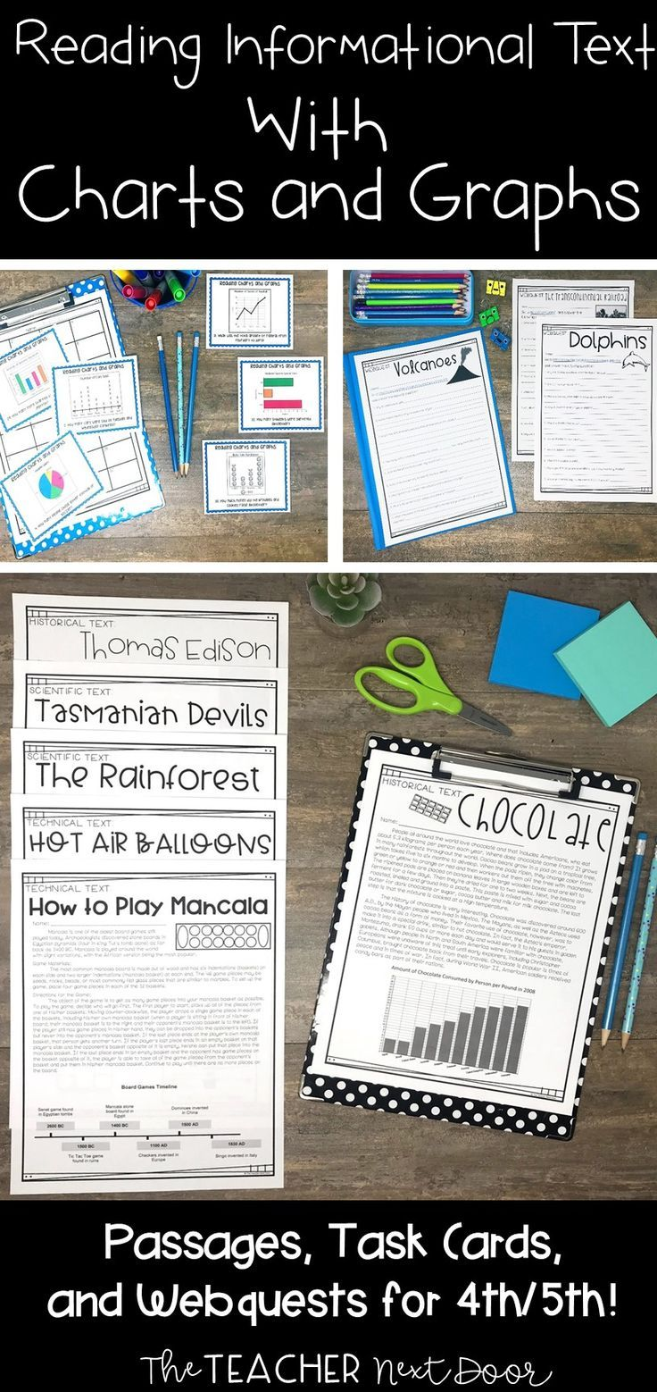 This Reading Informational Text With Charts And Graphs Unit Is Loaded With 6 Double Sided Pass Reading Informational Texts Charts And Graphs Informational Text Reading informational text grade