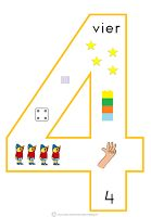 Kleuterjuf in een kleuterklas: Cijfersymbolen om in de klas te hangen…