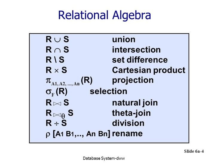 Image result for relational algebra