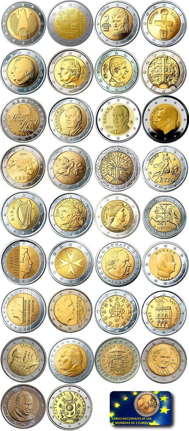 Monedas de 2 Euros todas las Caras Nacionales | Numismatica Visual