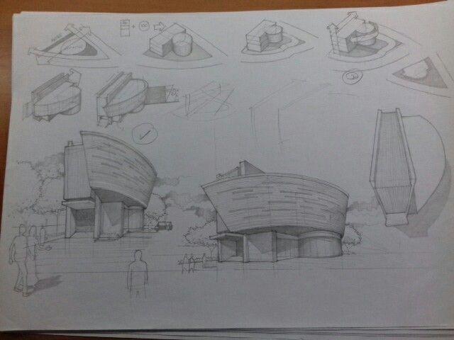 Sketsa 3