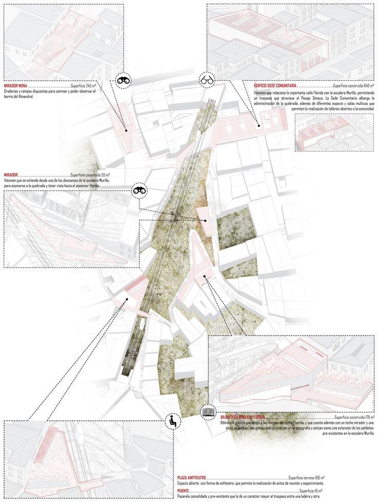 Proyecto de Título_ Rehabilitación del Ascensor Florida y su entorno como espacio público, Valparaíso - Axonométrica general.