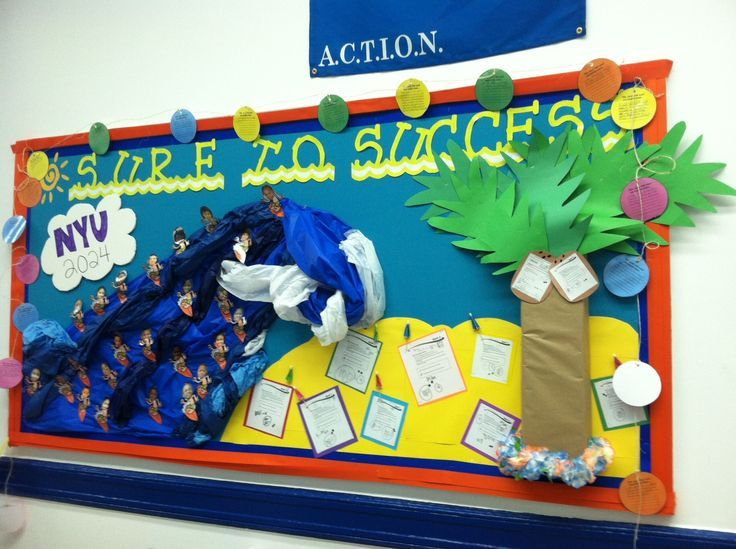 surfing bulletin board ideas | Surf to Success! Beyond Z