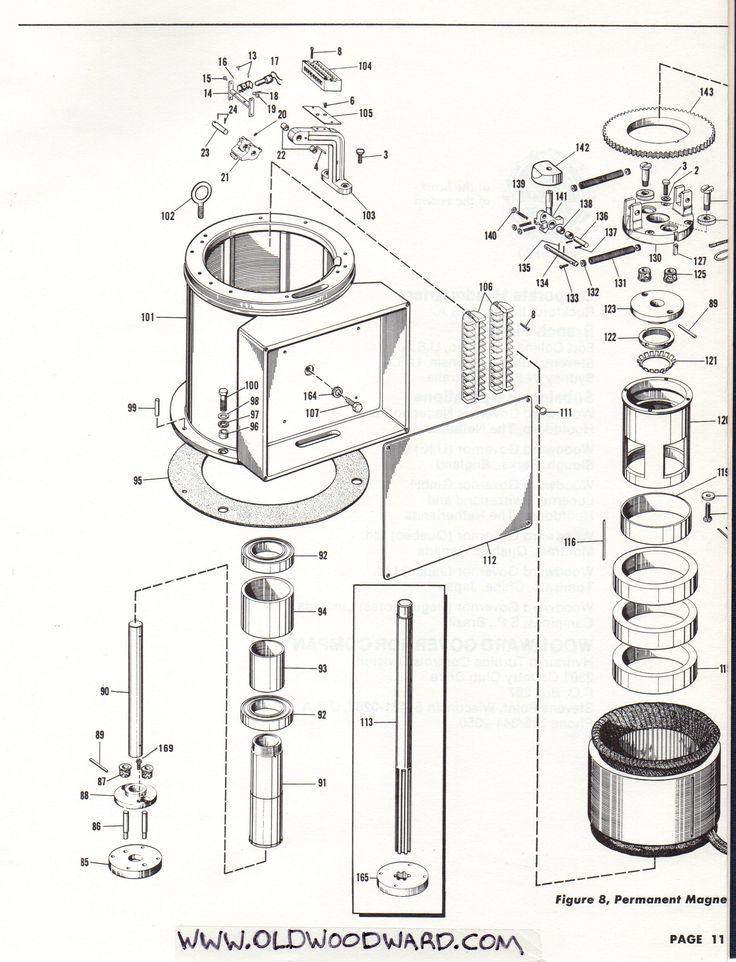 19 best Hydro-electric permanent magnet generator manuals