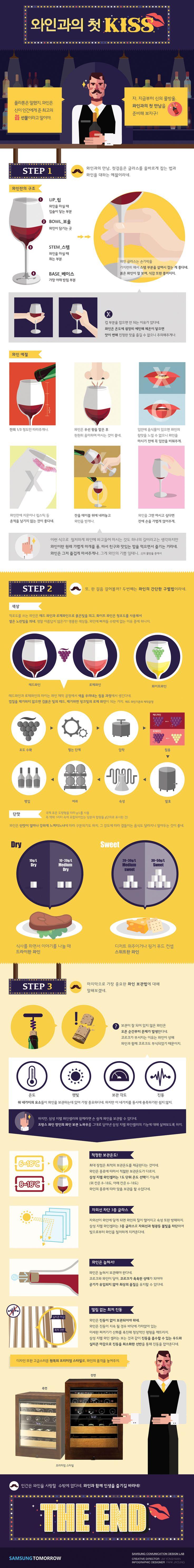 [Infographic] '와인에 대한 모든것!' 와인 초보자를 위한 인포그래픽
