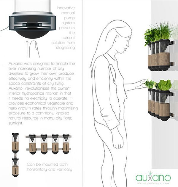 Auxano Home Hydroponic System by Philip Houiellebecq_2