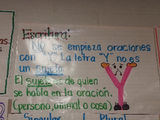 Spanish anchor chart sentence structure at Learning Starts Here