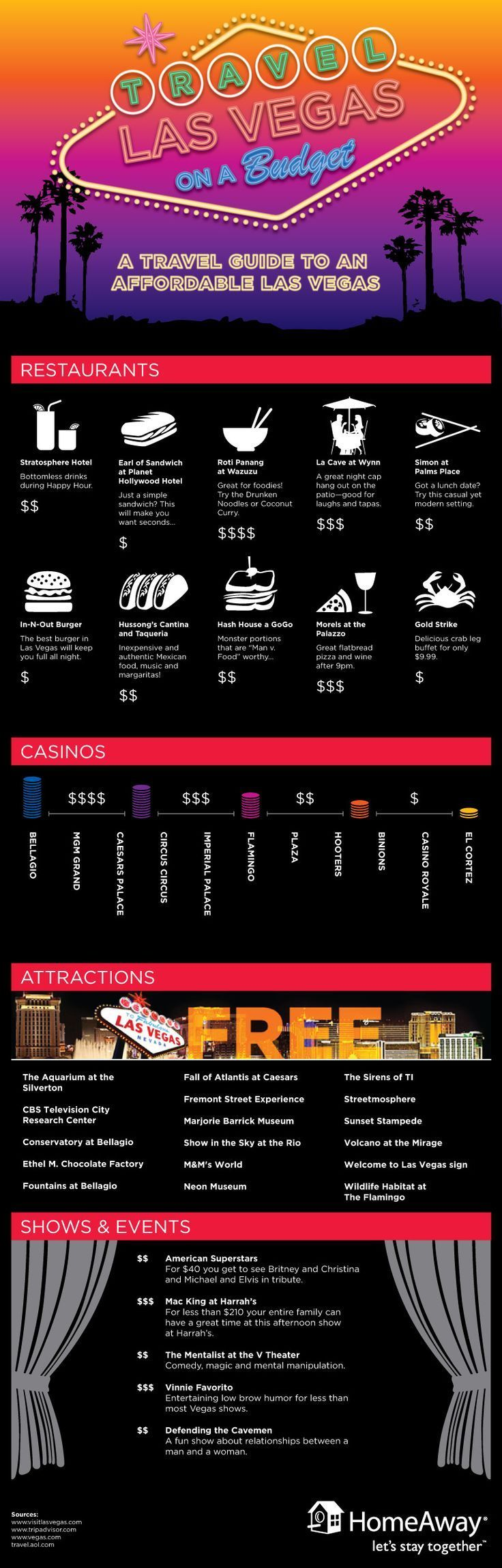 Las Vegas is a destination for every price range. See this Las Vegas infographic on how you can save during your next visit. tips to save money on travel #traveltips