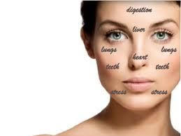 Do You Know What Is Causing Your Acne? Acne Face Mapping
