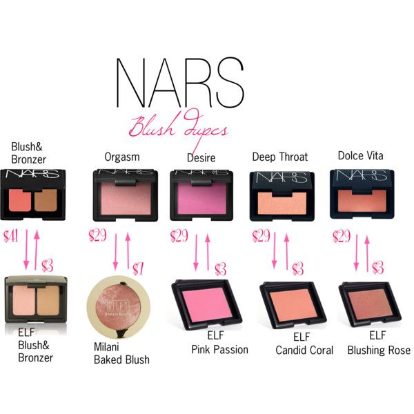 """NARS Blush Dupes"" by iheartlablush on Polyvore. Before you by a Bars Dupe just keep in mind that there is NOTHING like a Nars  blush bronzer or highliter! #Fact"