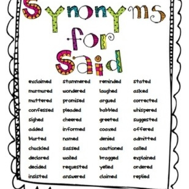 Synonyms for Said
