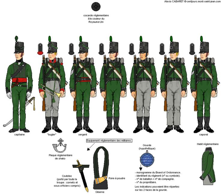 17 Best images about 95th (Green Jackets) Costume Reference on ...