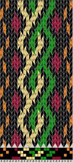 Tablet Weaving pattern - with a nice draw-down.