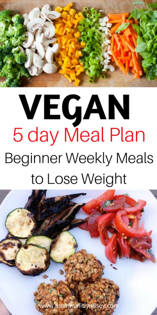 Vegan Meal Plan #veganrecipes #mealplanning #healthy #plantbased