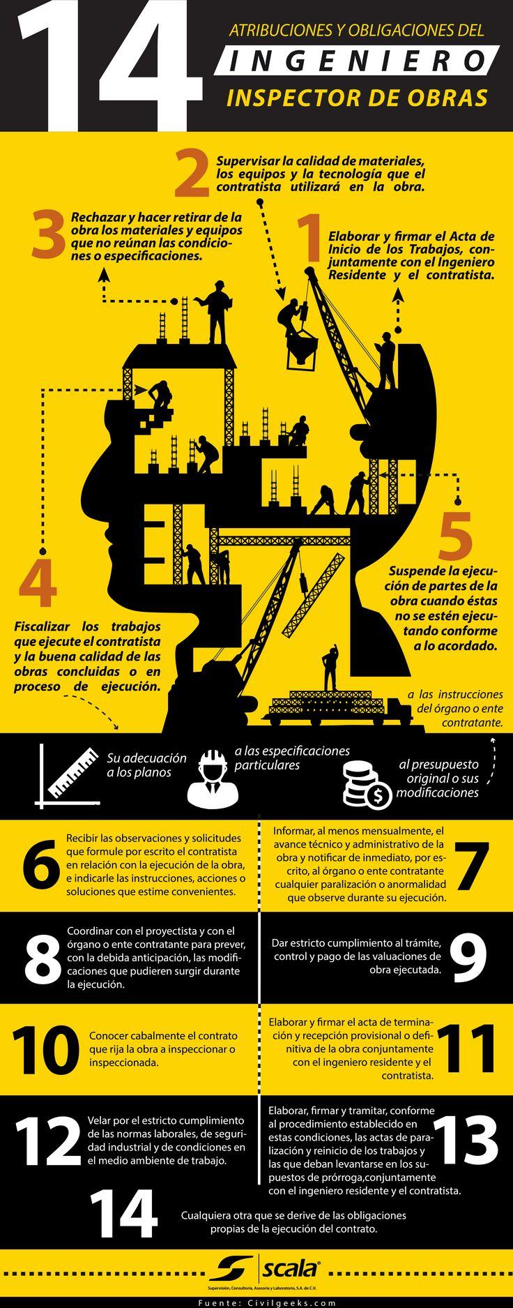 Ingeniería Civil 14 atribuciones y obligaciones del Ingeniero inspector de obras.