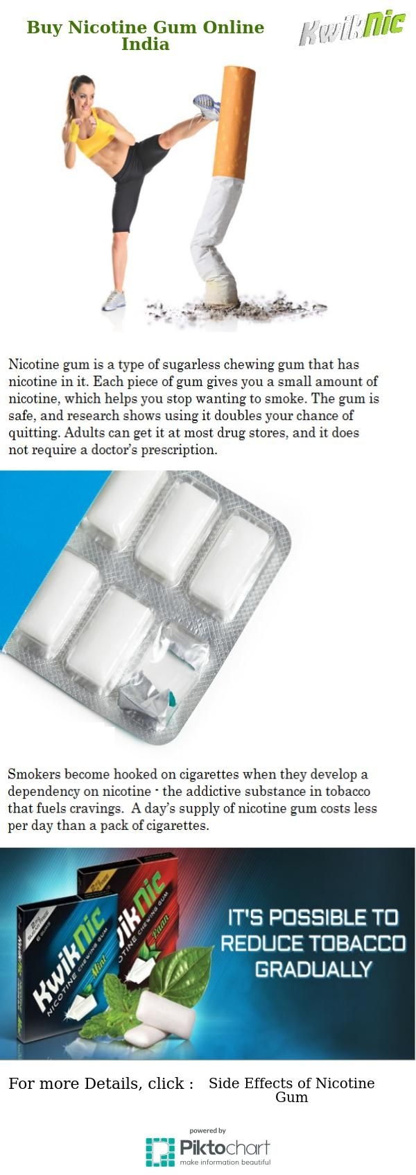 Side Effects of Nicotine Gum are very common but they aren´t lasting or particularly harmful.Just follow instruction written on pack.