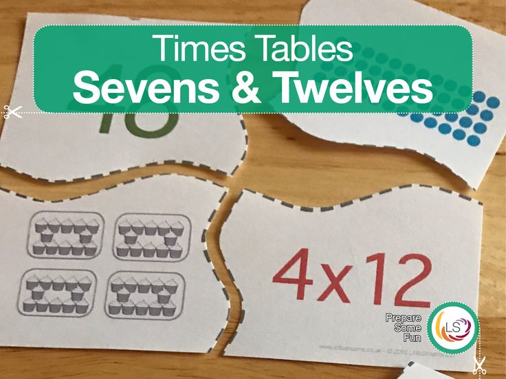 This times tables 4-piece puzzle is a fun way to test students knowledge of the seven and twelve times tables. Students match the times table question to the solution, array and collection of grouped objects.