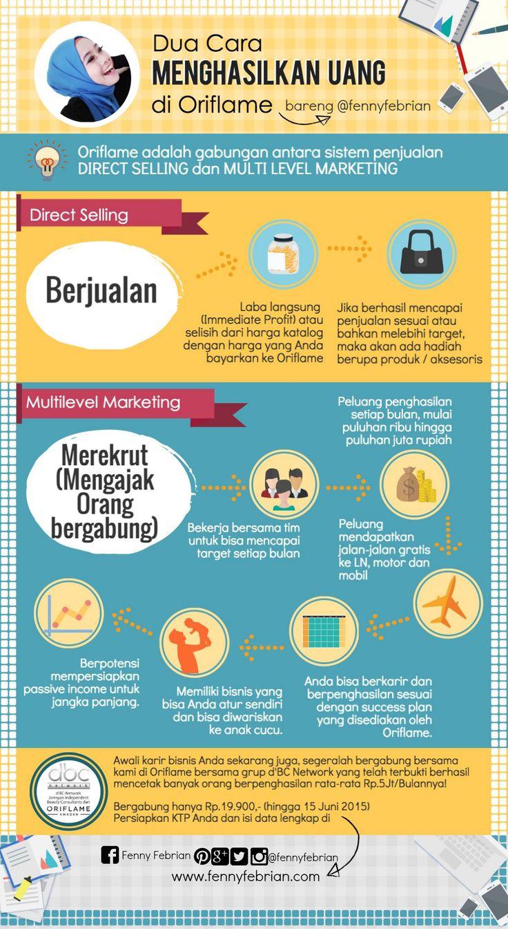Dua Cara Menghasilkan Uang di Oriflame :)  #bisnis #Oriflame #dBCN