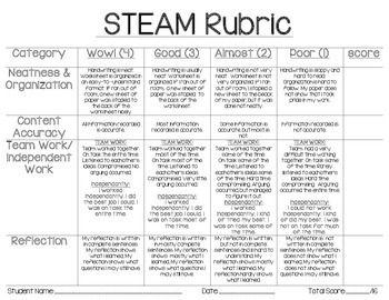 Image Result For Team Building Assessment Rubric
