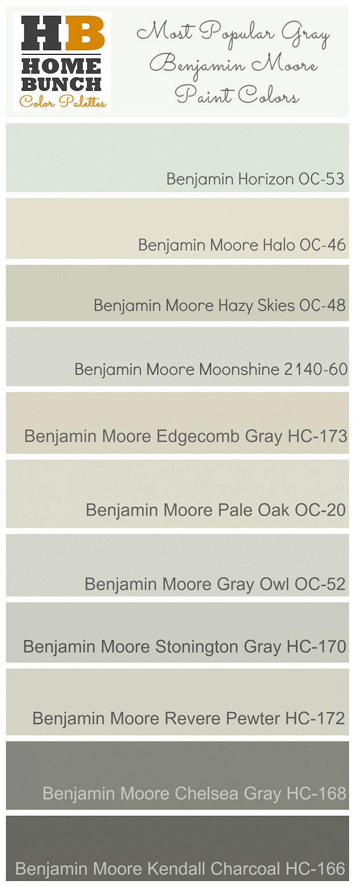 Most popular Benjamin Moore Grays (bijv moore hazky skies)  Dit kan voor slaapkamer, hall en living room
