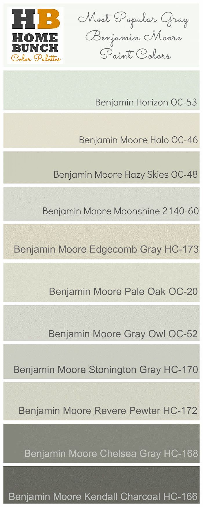 Most popular Benjamin Moore Grays. Have 1 pint of Gray Owl & Moonshine.