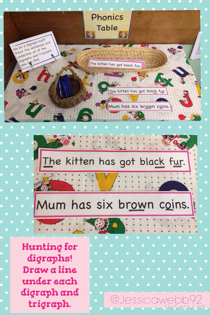 We're going on a digraph hunt! Children use one colour to put lines underneath digraphs a and trigraphs and another colour under tricky words. EYFS