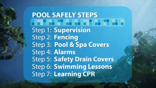 Great videos on simple steps that save lives from the pool